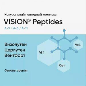 Vision Peptides